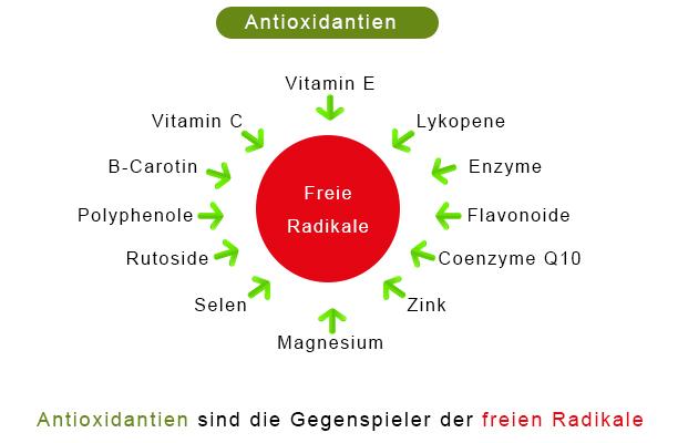 Mit Antioxidantien die Sehkraft verbessern